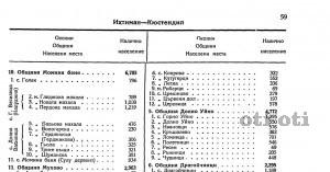 Солу дервент - Момин проход